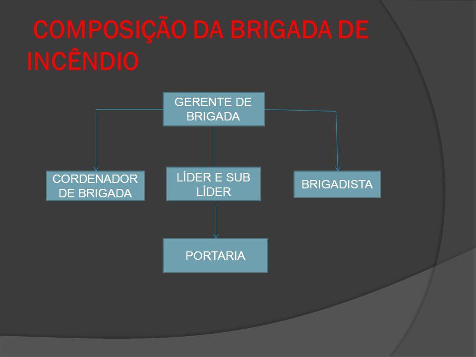 COMPOSIÇÃO DA BRIGADA DE INCÊNDIO