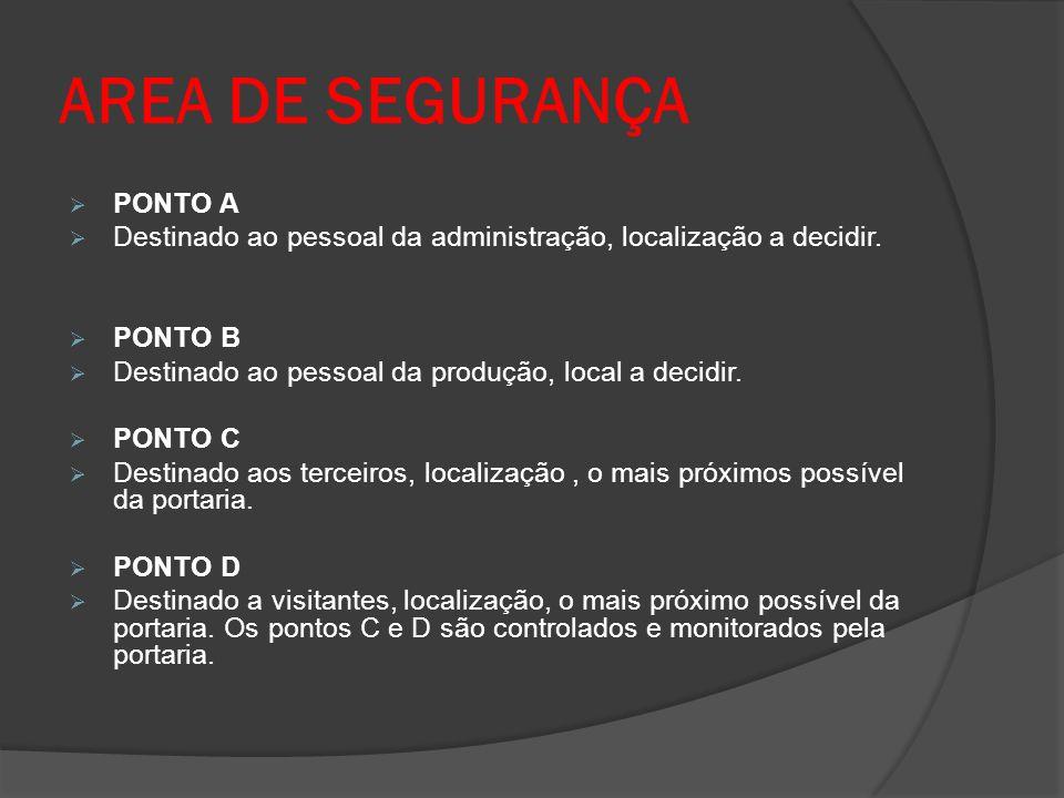 AREA DE SEGURANÇA PONTO A