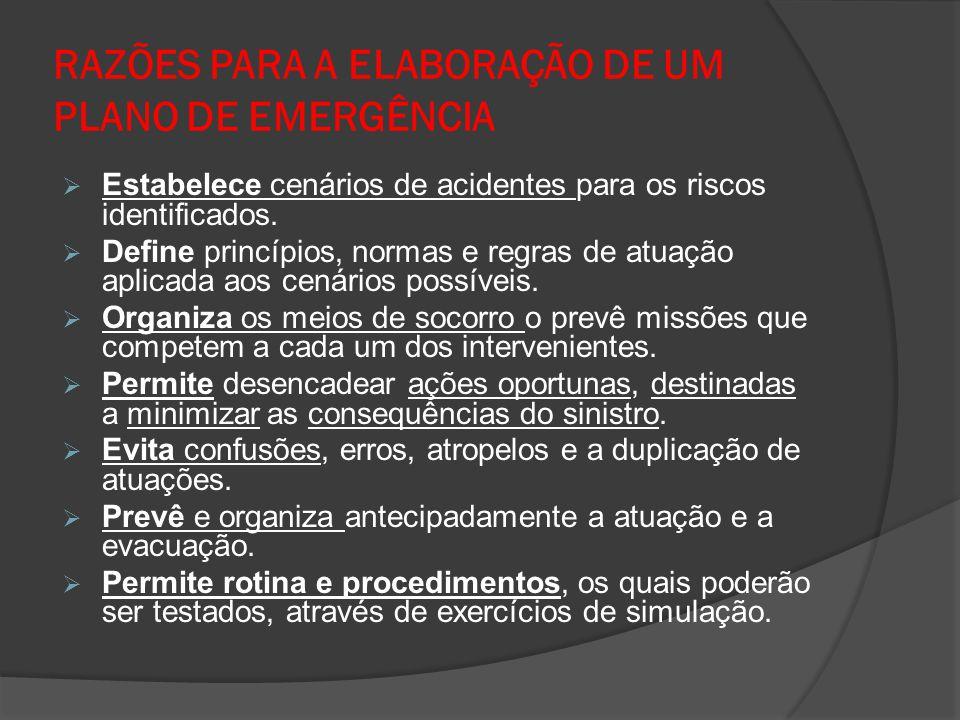 RAZÕES PARA A ELABORAÇÃO DE UM PLANO DE EMERGÊNCIA