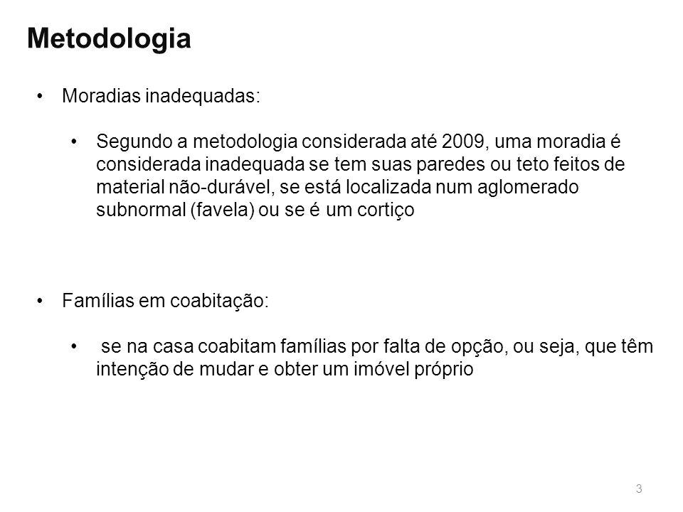 Metodologia Moradias inadequadas: