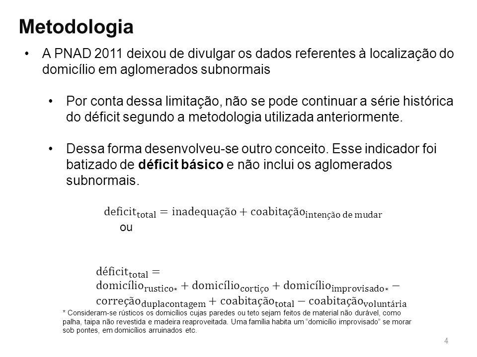 Metodologia A PNAD 2011 deixou de divulgar os dados referentes à localização do domicílio em aglomerados subnormais.