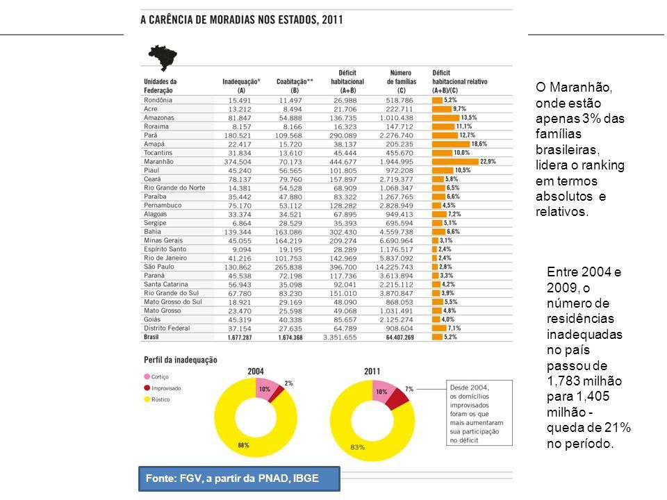 O Maranhão, onde estão apenas 3% das famílias brasileiras, lidera o ranking em termos absolutos e relativos.