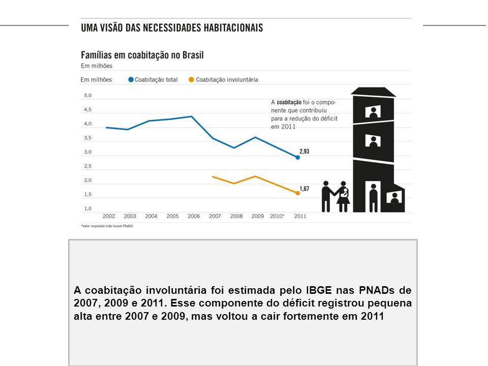 A coabitação involuntária foi estimada pelo IBGE nas PNADs de 2007, 2009 e 2011.
