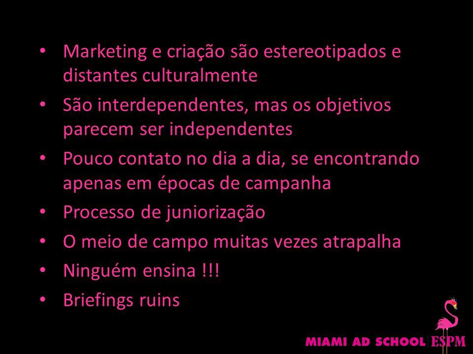 Marketing e criação são estereotipados e distantes culturalmente
