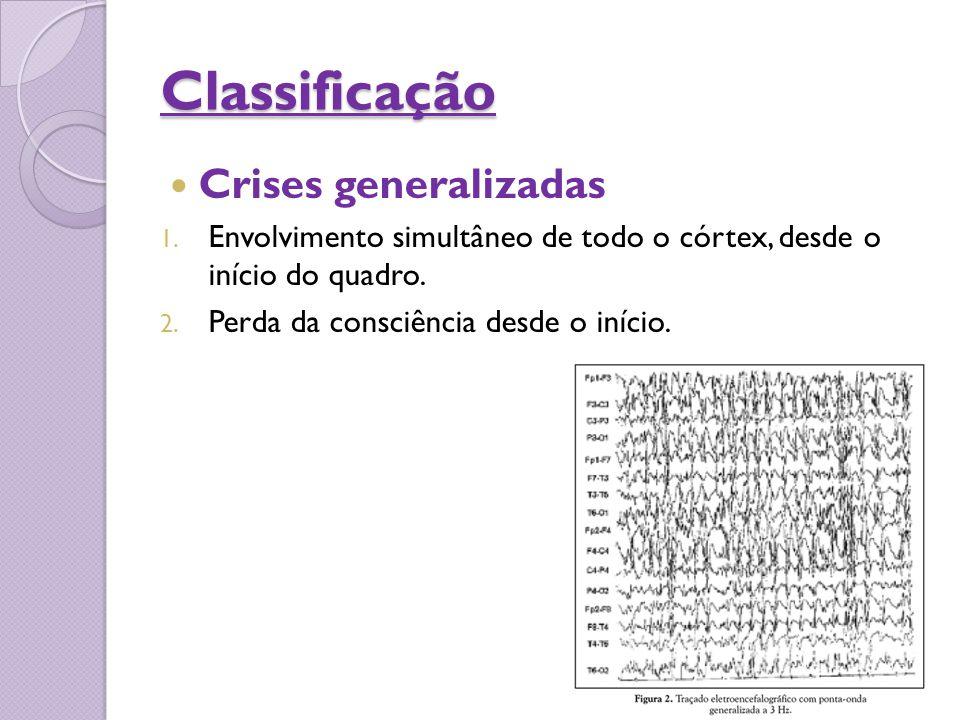 Classificação Crises generalizadas