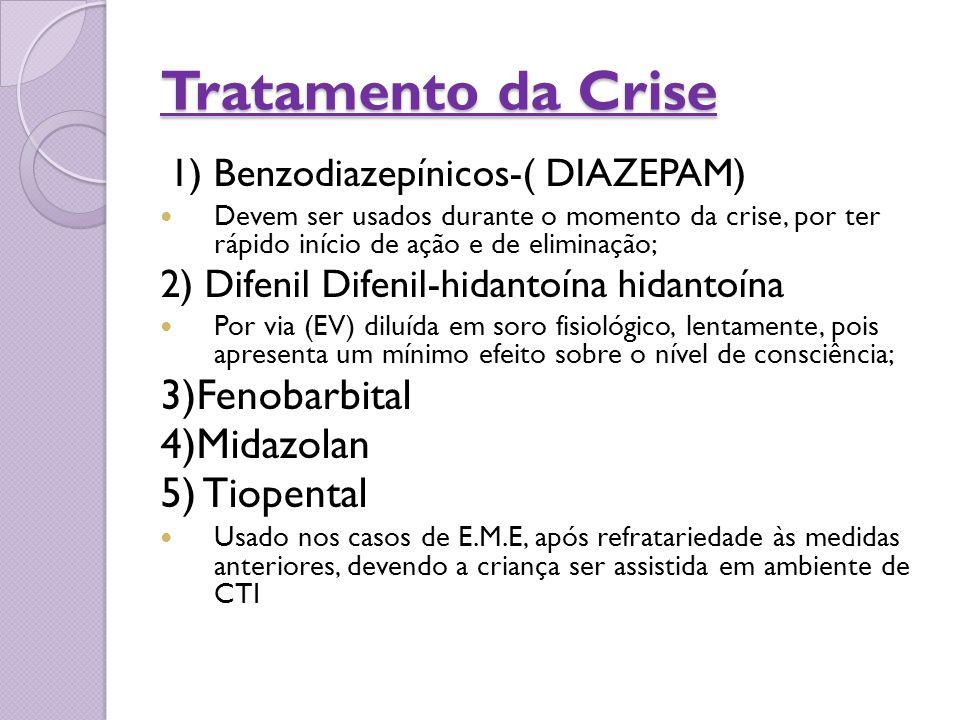Tratamento da Crise 3)Fenobarbital 4)Midazolan 5) Tiopental