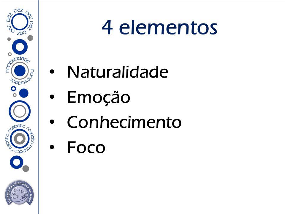 4 elementos Naturalidade Emoção Conhecimento Foco