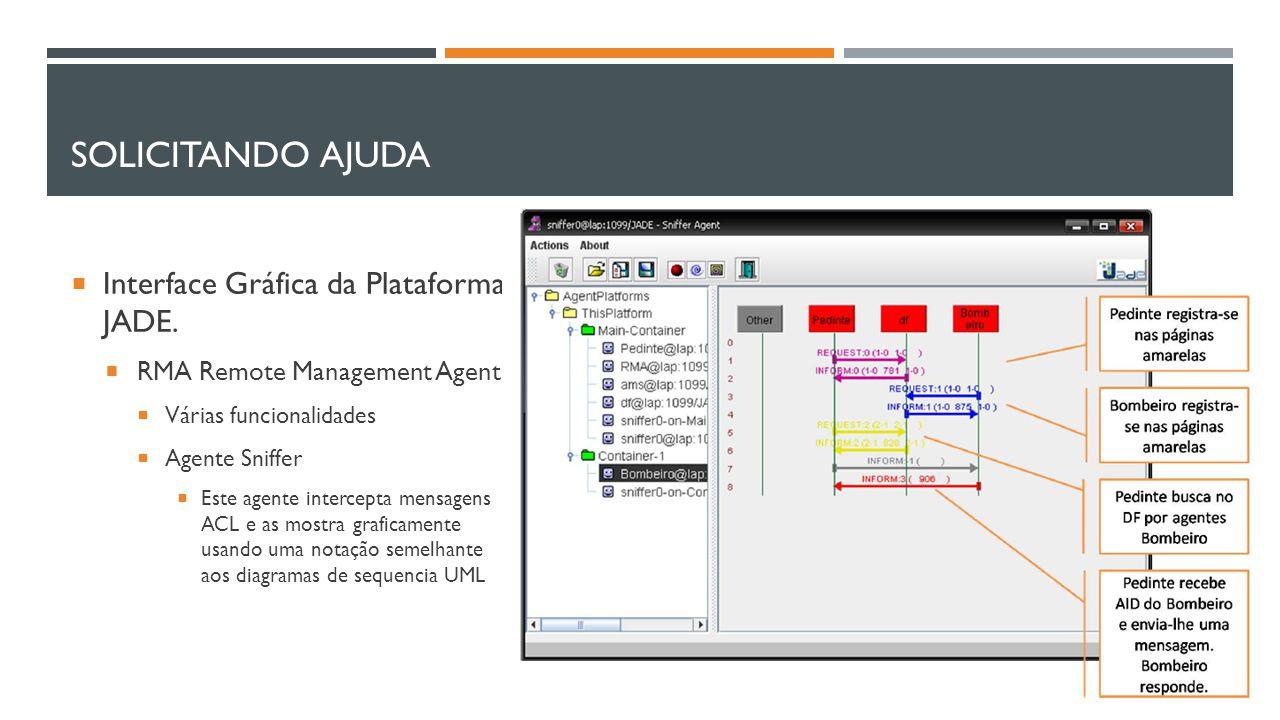 Solicitando Ajuda Interface Gráfica da Plataforma JADE.