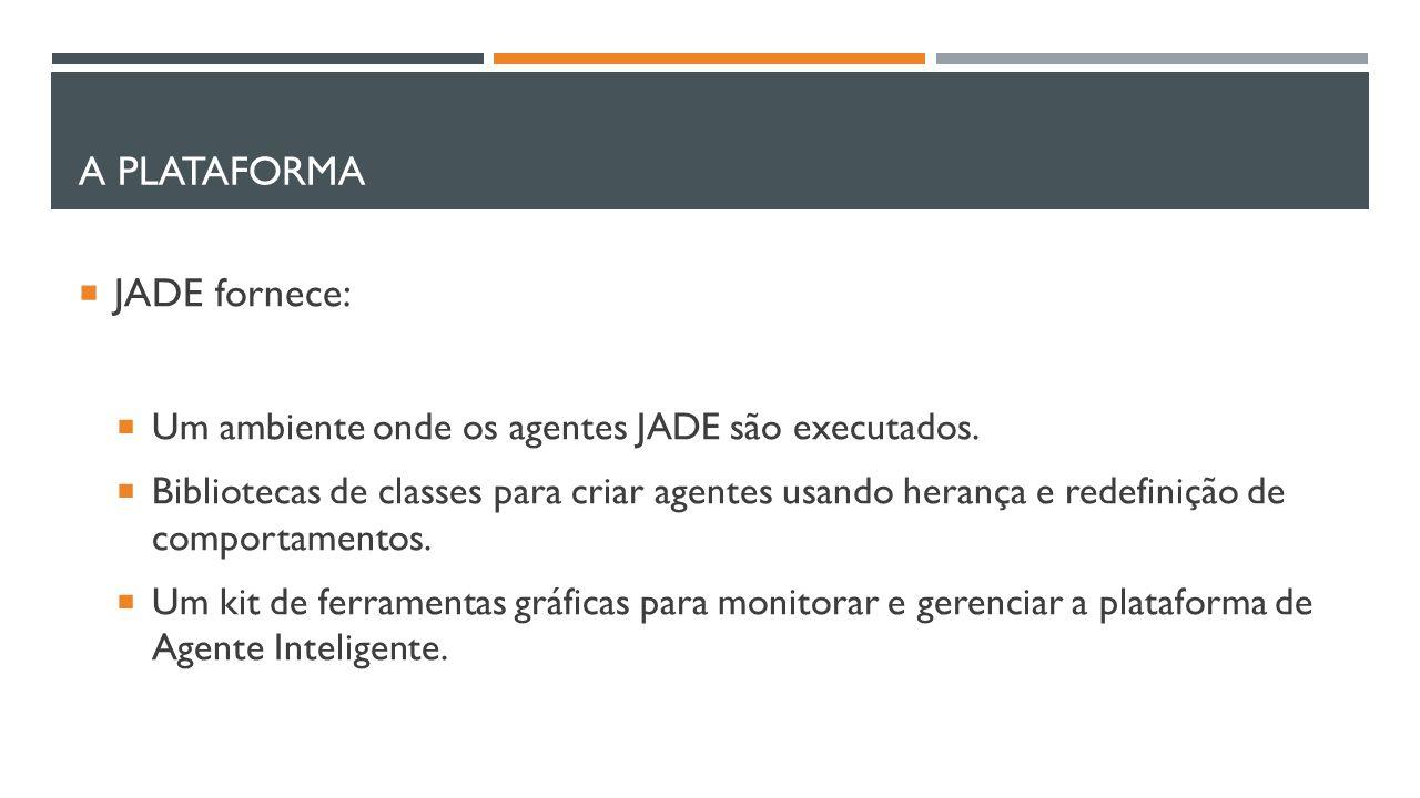 A Plataforma JADE fornece: