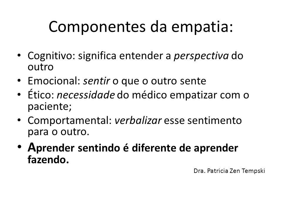 Componentes da empatia: