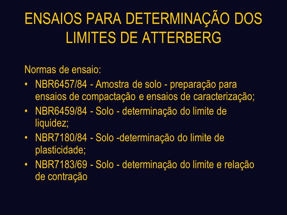 ENSAIOS PARA DETERMINAÇÃO DOS LIMITES DE ATTERBERG