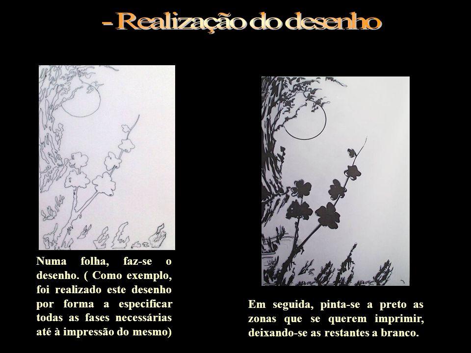 - Realização do desenho