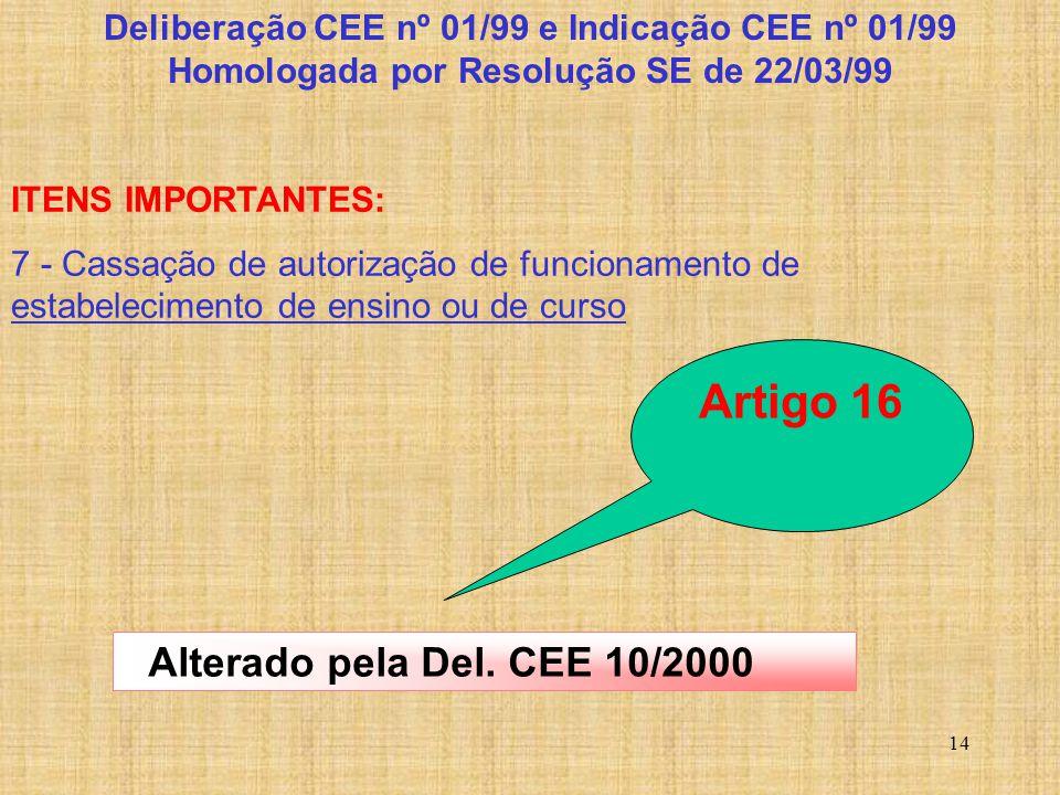 Artigo 16 Alterado pela Del. CEE 10/2000