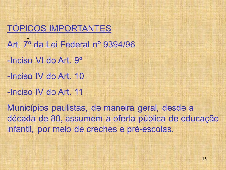 TÓPICOS IMPORTANTES Art. 7º da Lei Federal nº 9394/96