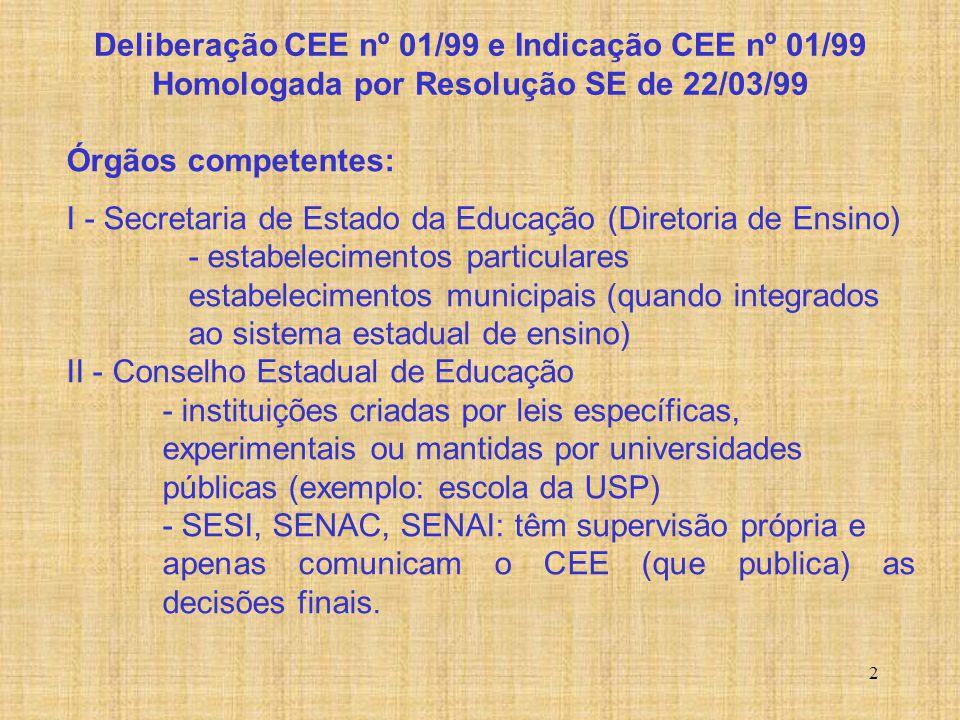 Deliberação CEE nº 01/99 e Indicação CEE nº 01/99