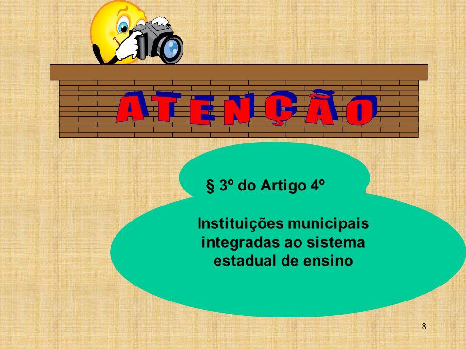 Instituições municipais integradas ao sistema estadual de ensino