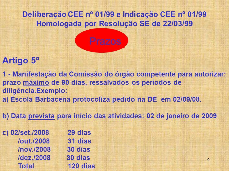 Prazos Artigo 5º Deliberação CEE nº 01/99 e Indicação CEE nº 01/99