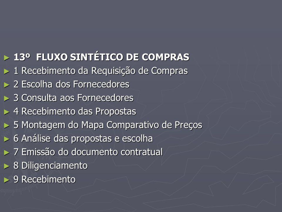 13º FLUXO SINTÉTICO DE COMPRAS