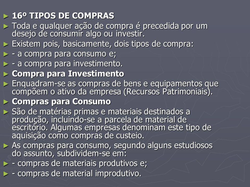 16º TIPOS DE COMPRAS Toda e qualquer ação de compra é precedida por um desejo de consumir algo ou investir.