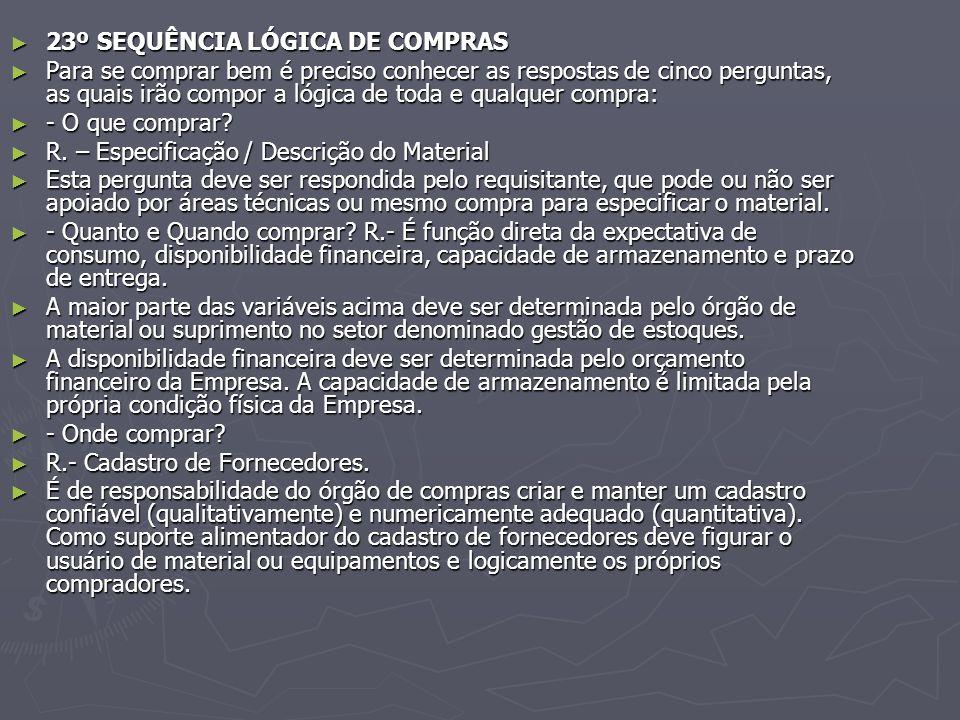 23º SEQUÊNCIA LÓGICA DE COMPRAS