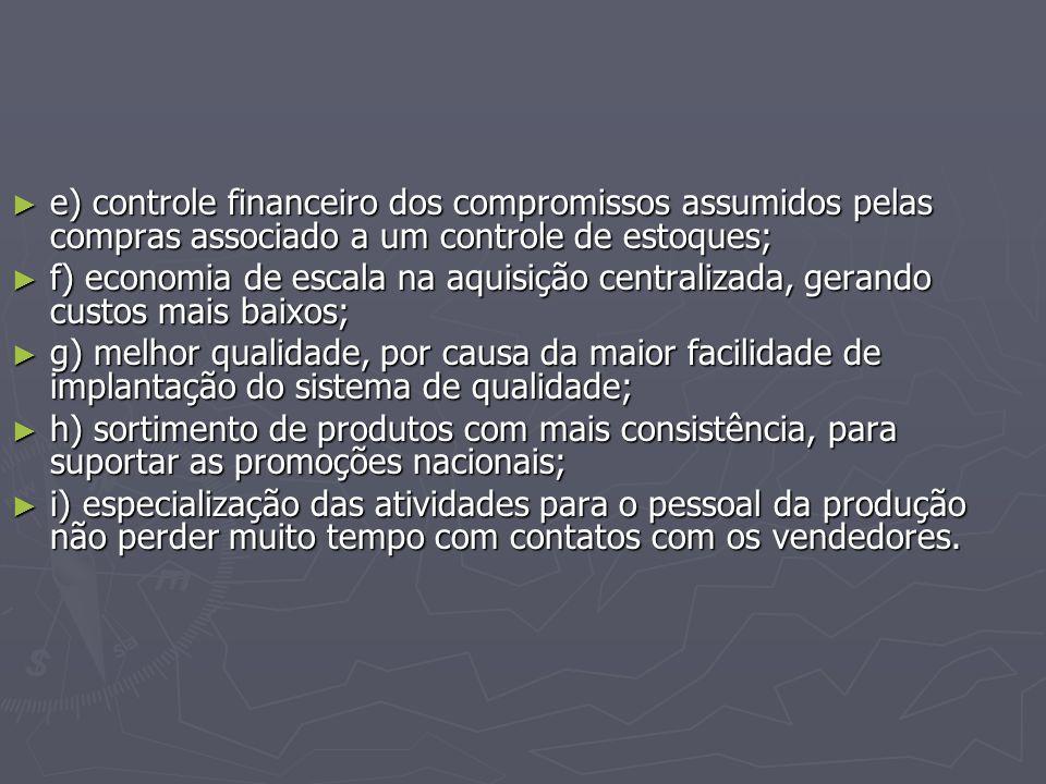 e) controle financeiro dos compromissos assumidos pelas compras associado a um controle de estoques;