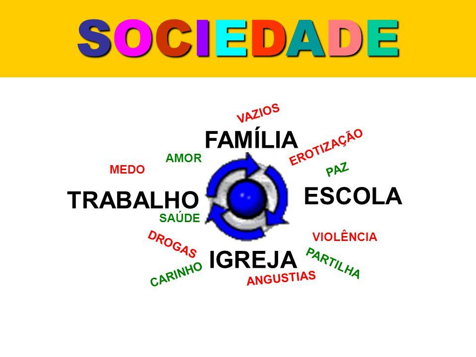 SOCIEDADE FAMÍLIA ESCOLA TRABALHO IGREJA VAZIOS EROTIZAÇÃO AMOR PAZ