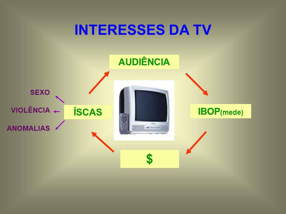 INTERESSES DA TV AUDIÊNCIA SEXO VIOLÊNCIA ÍSCAS IBOP(mede) ANOMALIAS $