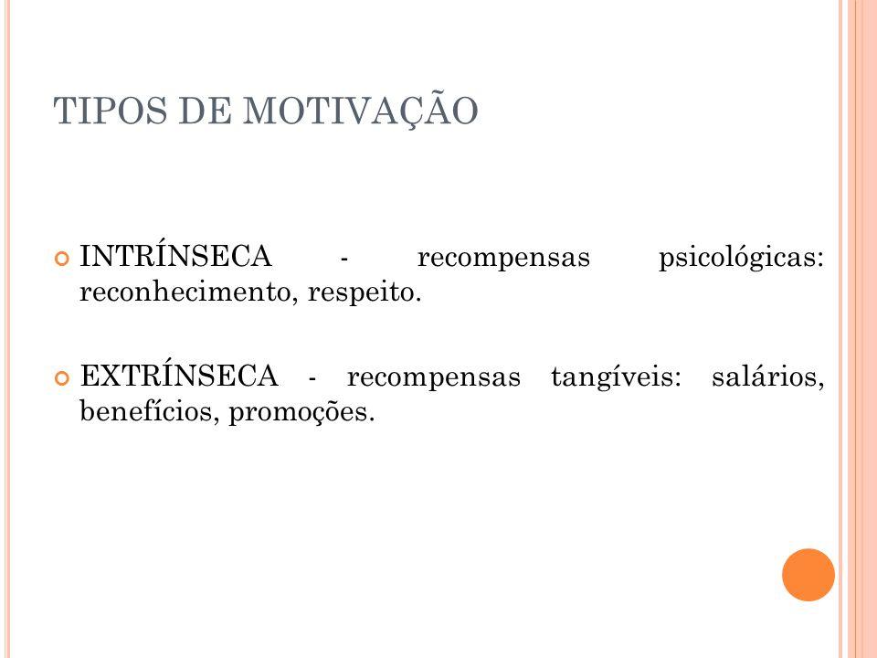 TIPOS DE MOTIVAÇÃO INTRÍNSECA - recompensas psicológicas: reconhecimento, respeito.