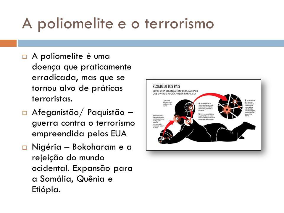 A poliomelite e o terrorismo