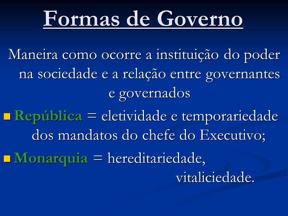 Formas de Governo Maneira como ocorre a instituição do poder na sociedade e a relação entre governantes e governados.