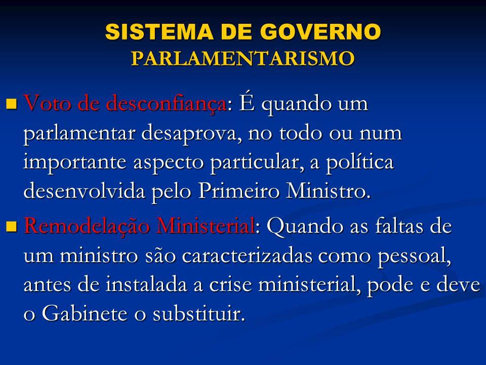 SISTEMA DE GOVERNO PARLAMENTARISMO