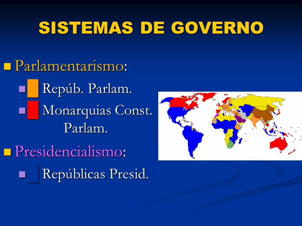 SISTEMAS DE GOVERNO Parlamentarismo: Presidencialismo: