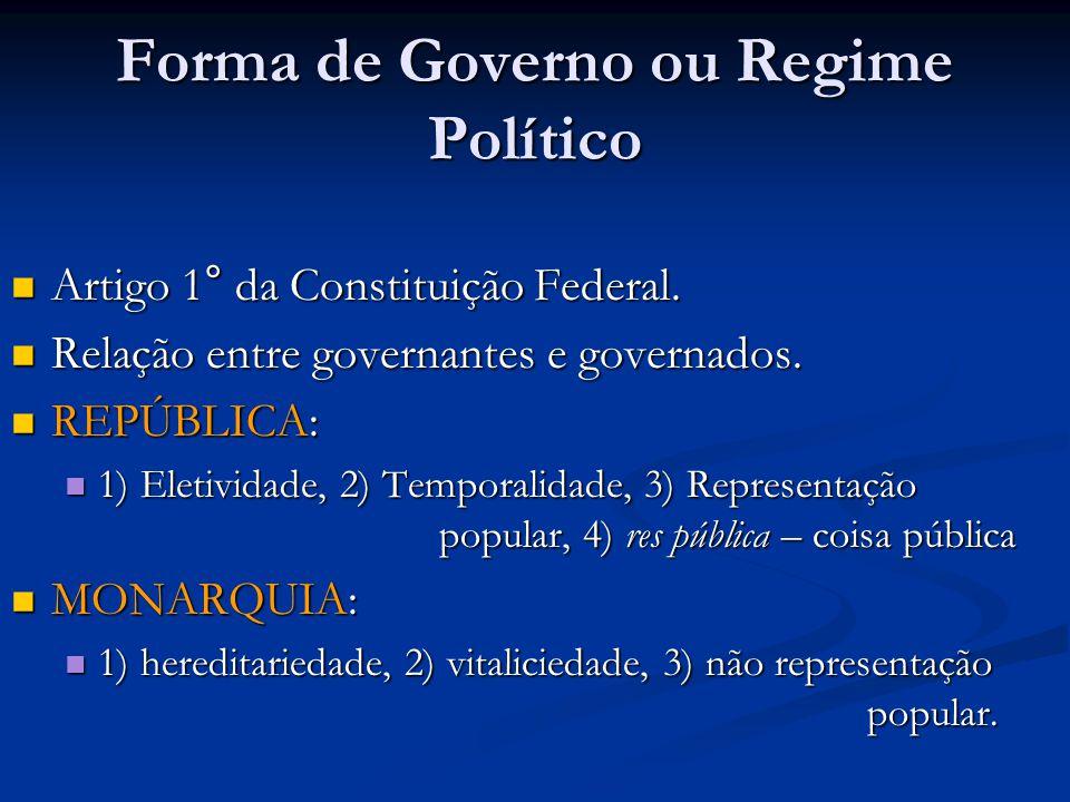 Forma de Governo ou Regime Político