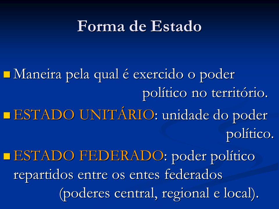 Forma de Estado Maneira pela qual é exercido o poder político no território. ESTADO UNITÁRIO: unidade do poder político.
