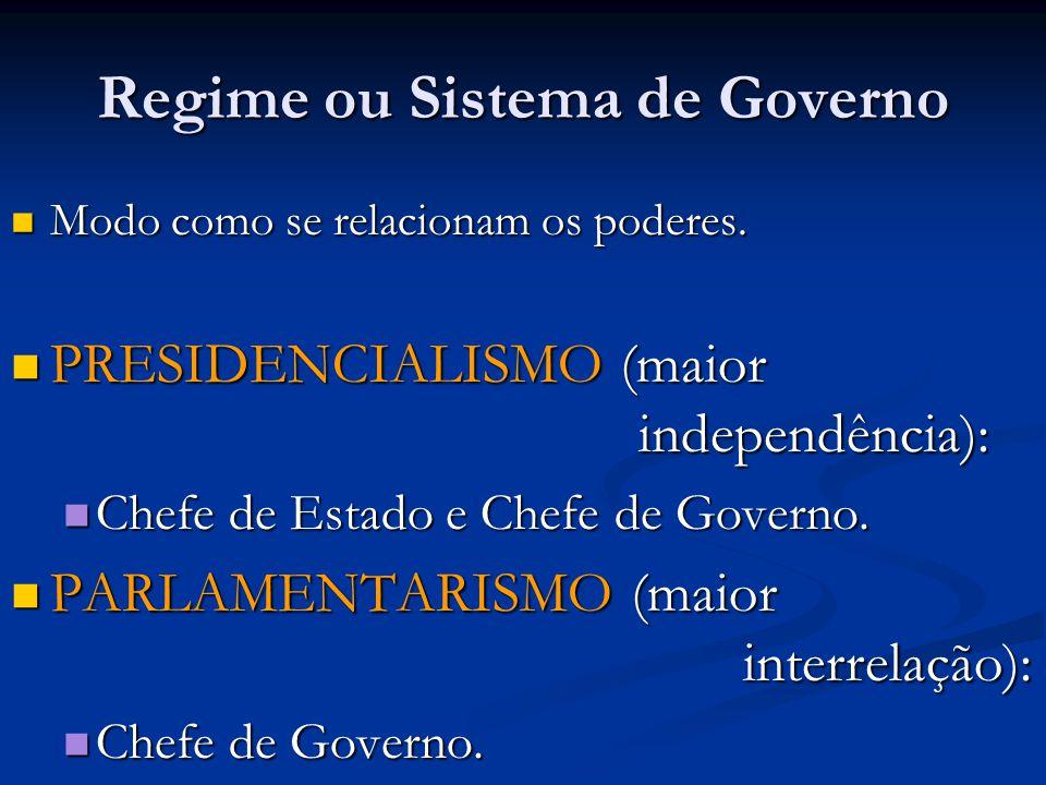 Regime ou Sistema de Governo