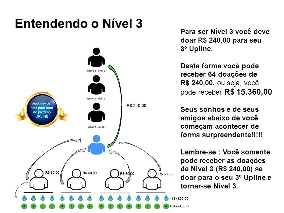 Entendendo o Nível 3 Para ser Nível 3 você deve doar R$ 240,00 para seu. 3º Upline. Desta forma você pode receber 64 doações de.