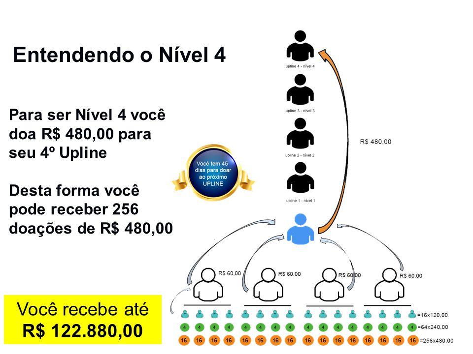 Entendendo o Nível 4 Você recebe até R$ 122.880,00