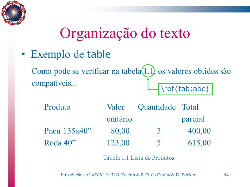 Organização do texto Exemplo de table