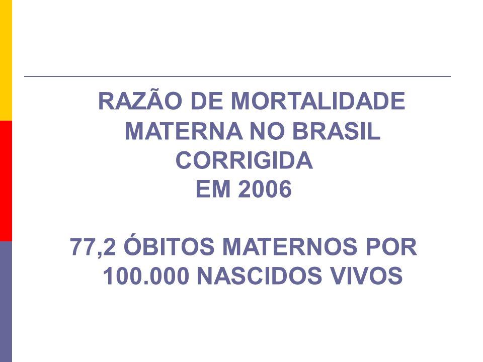 RAZÃO DE MORTALIDADE MATERNA NO BRASIL