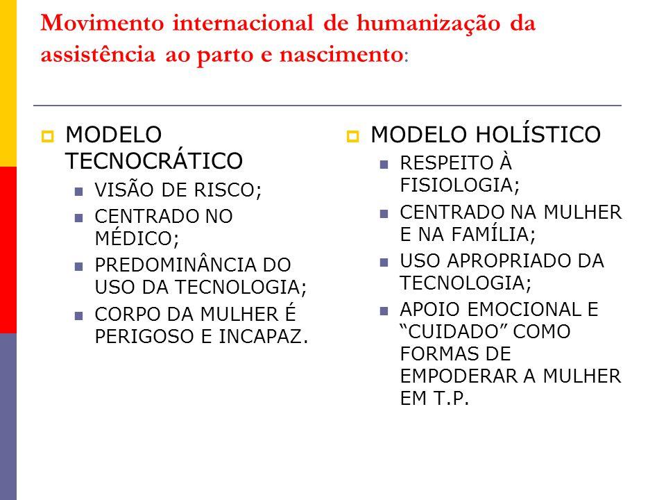 Movimento internacional de humanização da assistência ao parto e nascimento: