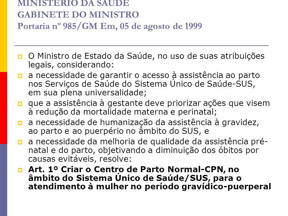 MINISTÉRIO DA SAÚDE GABINETE DO MINISTRO Portaria nº 985/GM Em, 05 de agosto de 1999