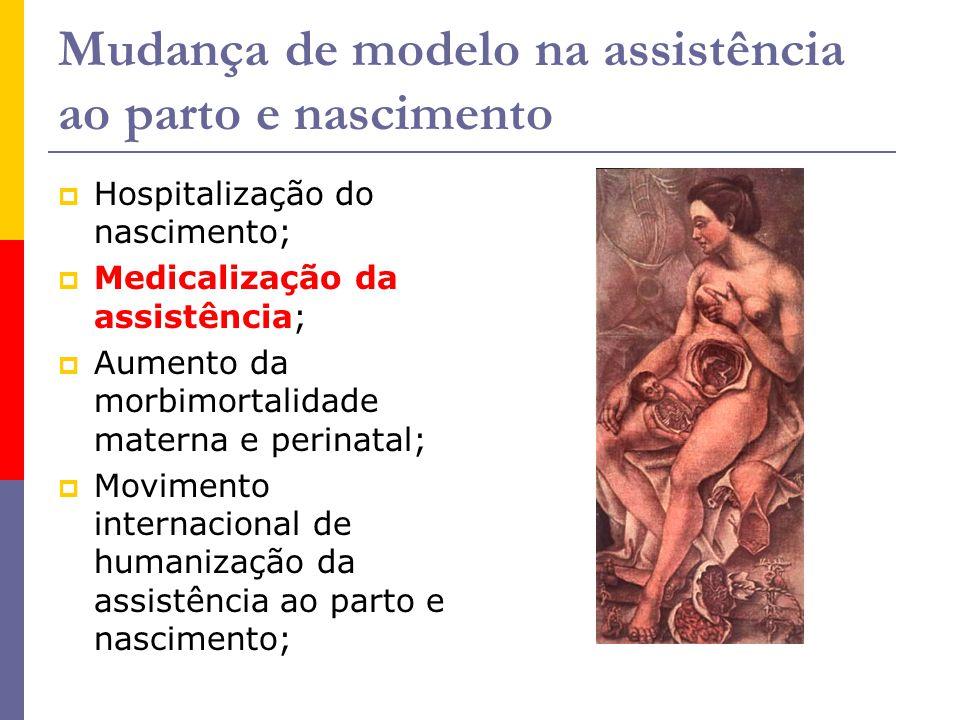 Mudança de modelo na assistência ao parto e nascimento