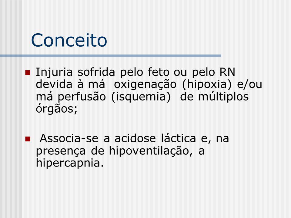 Conceito Injuria sofrida pelo feto ou pelo RN devida à má oxigenação (hipoxia) e/ou má perfusão (isquemia) de múltiplos órgãos;