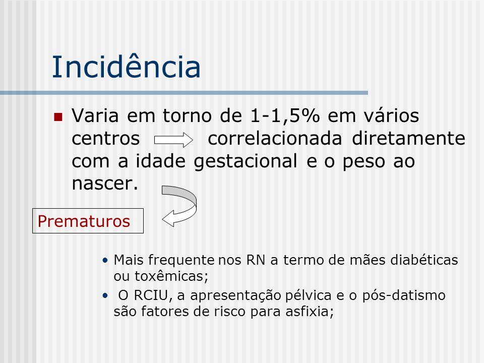 Incidência Varia em torno de 1-1,5% em vários centros correlacionada diretamente com a idade gestacional e o peso ao nascer.