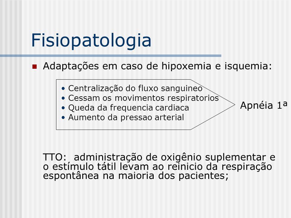 Fisiopatologia Adaptações em caso de hipoxemia e isquemia: Apnéia 1ª