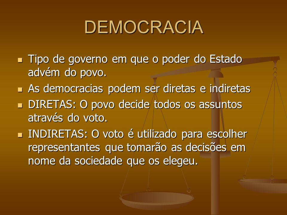DEMOCRACIA Tipo de governo em que o poder do Estado advém do povo.