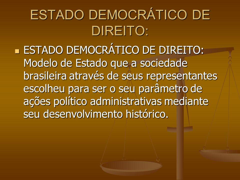 ESTADO DEMOCRÁTICO DE DIREITO:
