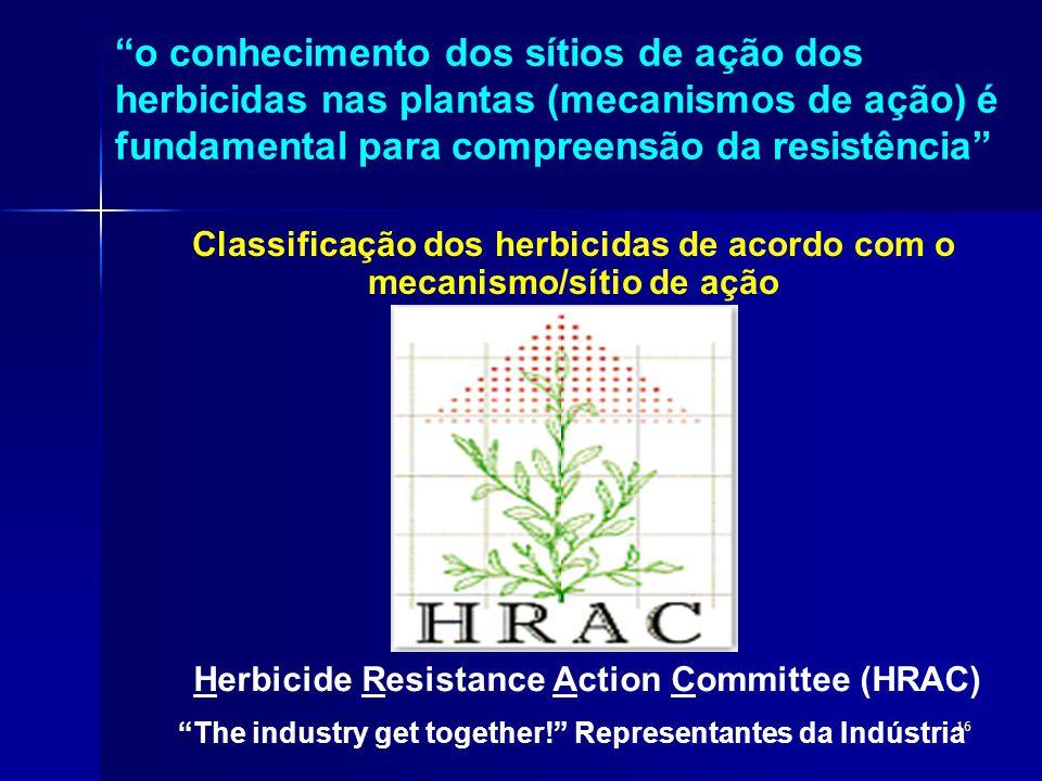 Classificação dos herbicidas de acordo com o mecanismo/sítio de ação