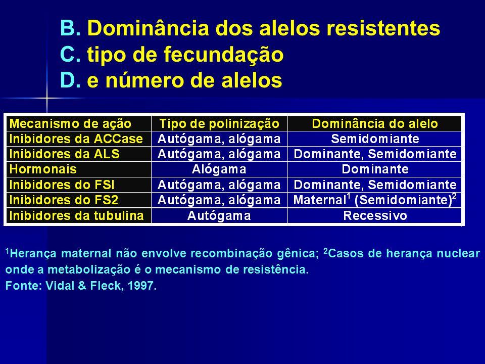B. Dominância dos alelos resistentes C. tipo de fecundação