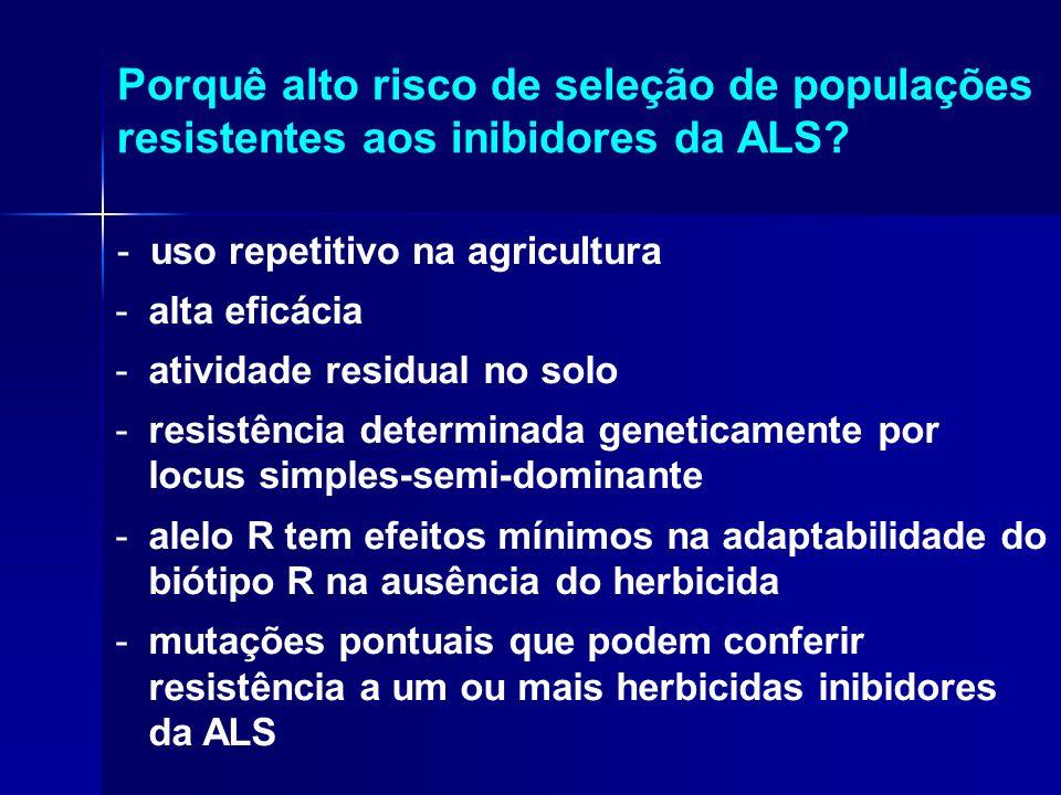 Porquê alto risco de seleção de populações resistentes aos inibidores da ALS